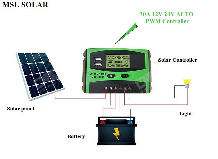 ALLMEJORES 30A 12V 24V Auto Solar Power systerm Controller Solar panel charger controller PV Regulator with LCD Display