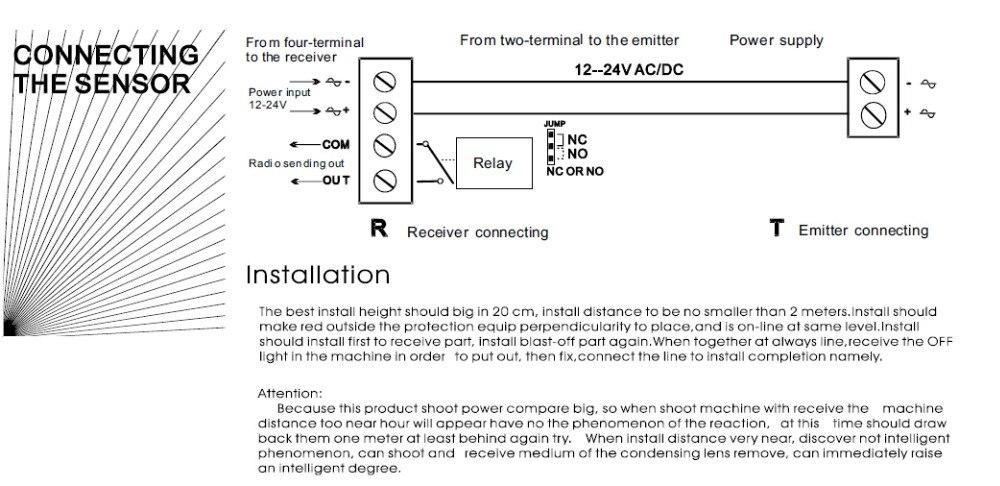 feixe de segurança infravermelho para a automatização da porta