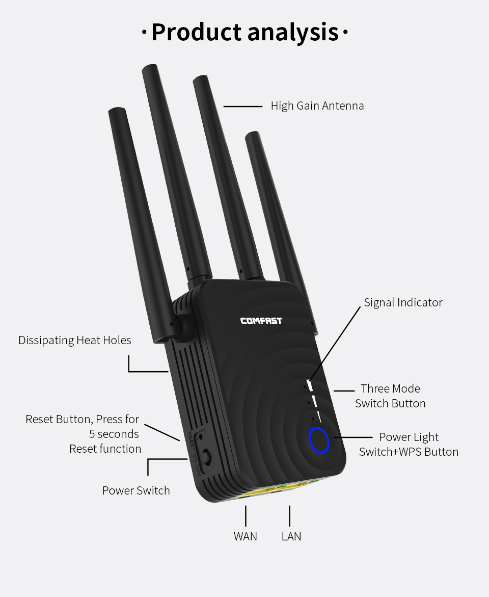 1200 Mbps Comfast Drahtlose Wifi Extender Wifi Repeater/router Dual Band 2,4 & 5,8 Ghz 4 Wi Fi Antenne Long Range Signal Verstärker