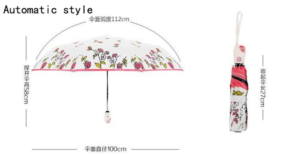 Full Automatic Reinforced Flower Umbrella Three Folding Female Parasol Umbrella Rain Women Windproof Cute Mini Folding Umbrella (5)
