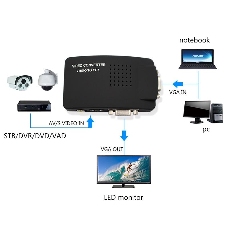 av to vga converter WS-W34 AV-VGA connection-800