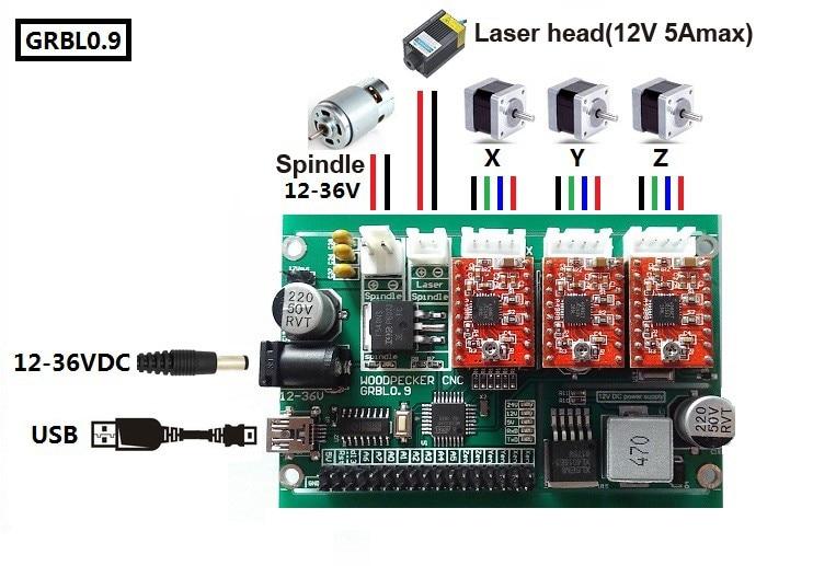 arduino USB cnc 3
