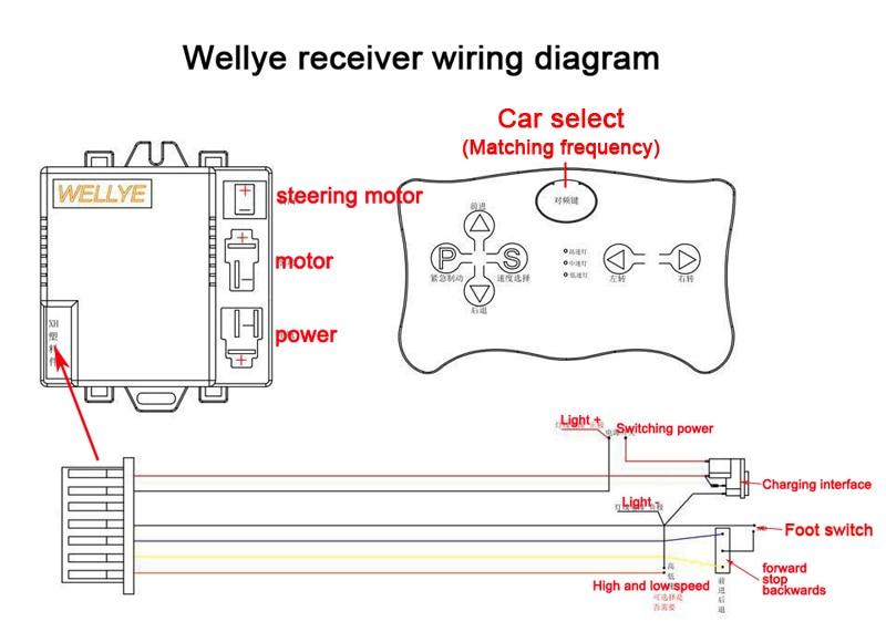 Children Electric Car 2.4G Bluetooth Remote Control,toy