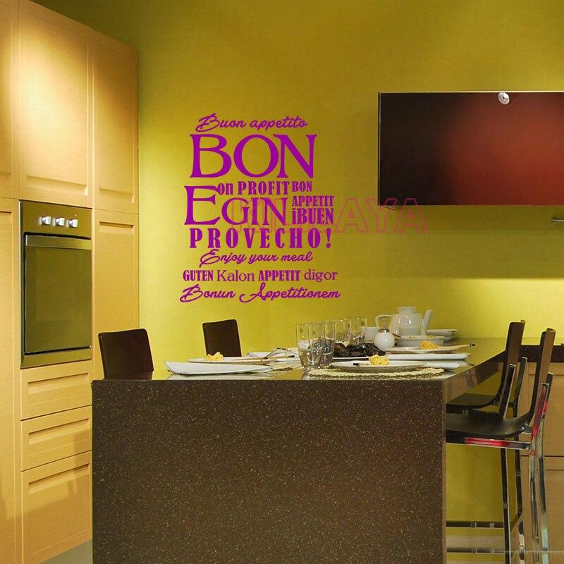 Best Bon Appetit Wall Decor Contemporary - Wall Art Design ...