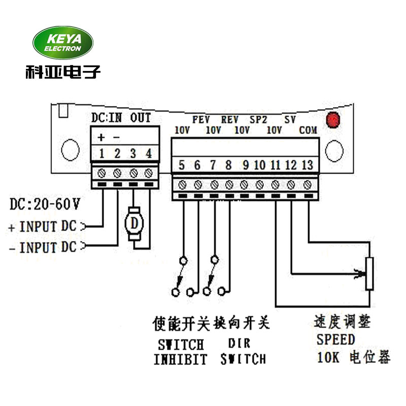 Sd Control Wiring Diagram - Wiring Diagrams on