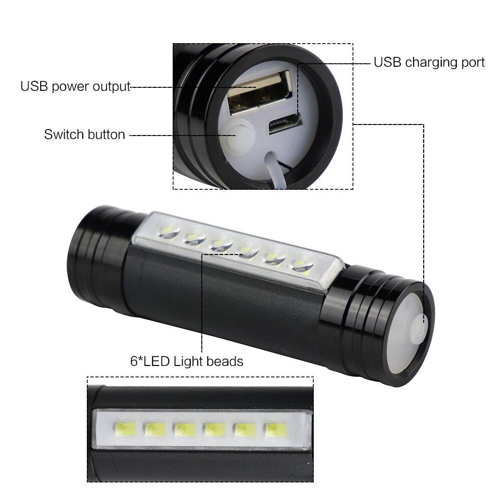 BORUIT L811 6 светодиодов фары 3 режима USB зарядное устройство налобный фонарь встроенный аккумулятор 1500 мАч Головной фонарь Рыбалка Охота фонарик
