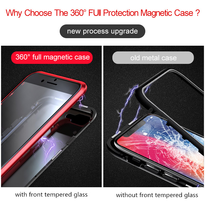 LUPHIE 360 Degree Full Magnetic Case For iPhone X XS Max XR 8 7 Plus Cover Front Back Glass Case For iPhone 7 8 X XS Magnet Case
