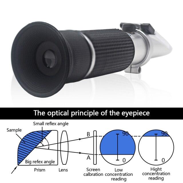 Przenośny piwa z cukrem refraktometr Brix optyczne Refratometro 0-32% Brix Tester wbudowany w ATC (kierowania ruchem lotniczym)