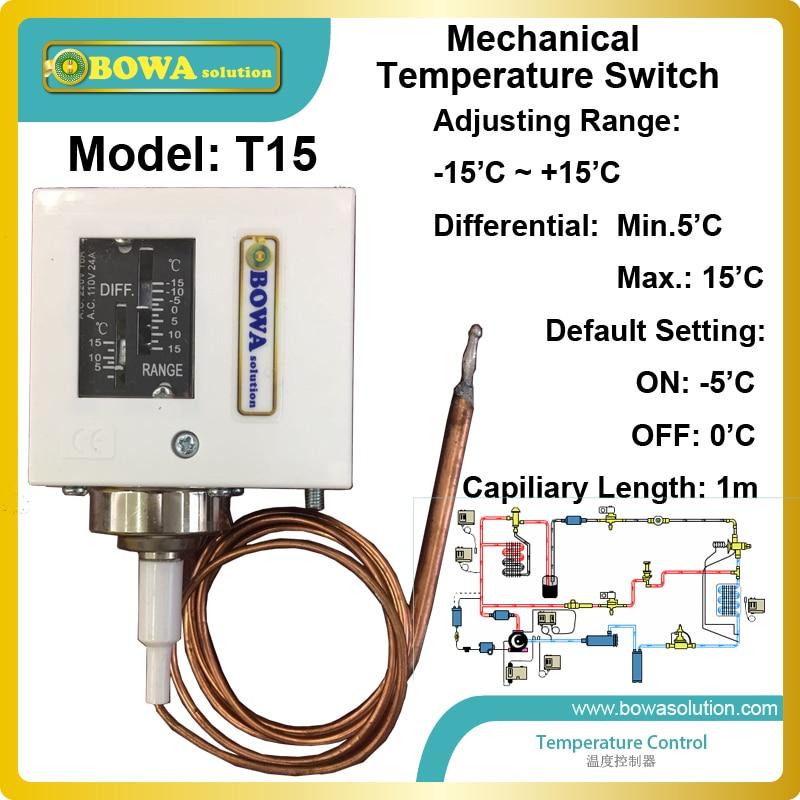 Автоматический сброс контроля температуры может работать как защита от замораживания или переключатели температуры в охладителе воды или