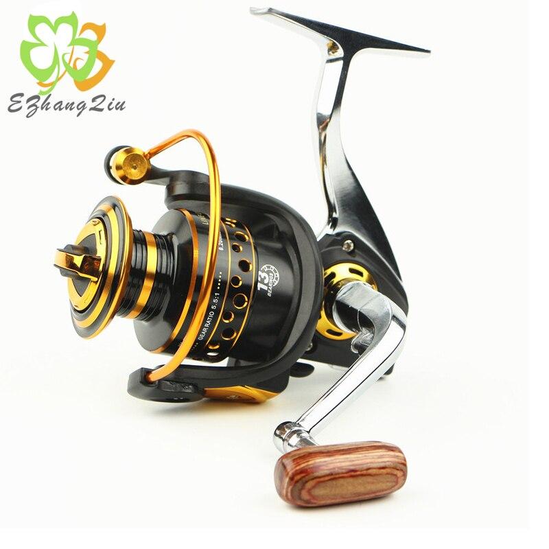 shimano saltwater fishing reels page 1 - saltwater fishing, Fishing Reels