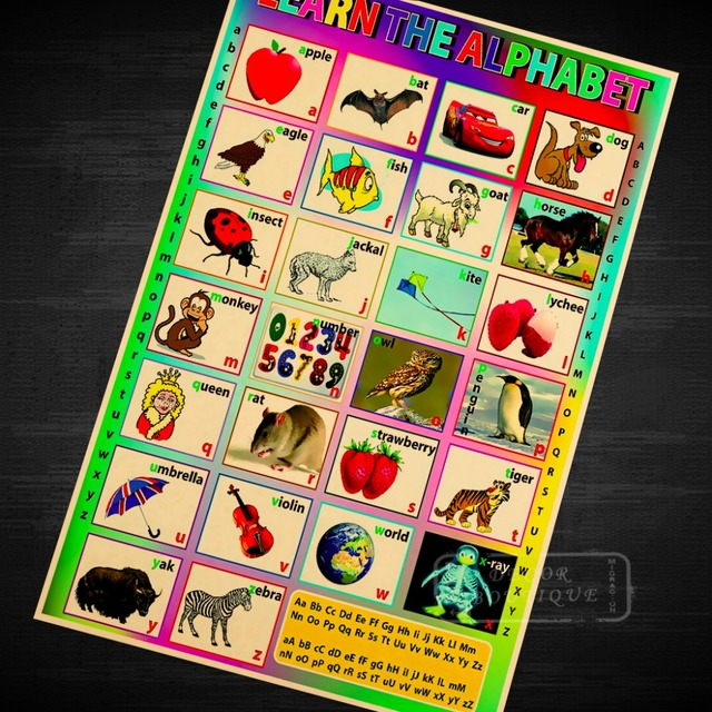 Know Your Alphabet, Educational Children\'s Chart Poster Decorative ...