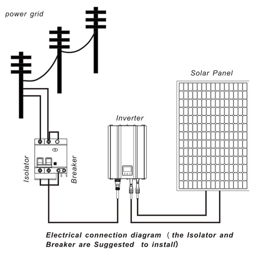 Grid tie inverter wiring diagram | manual e-books.