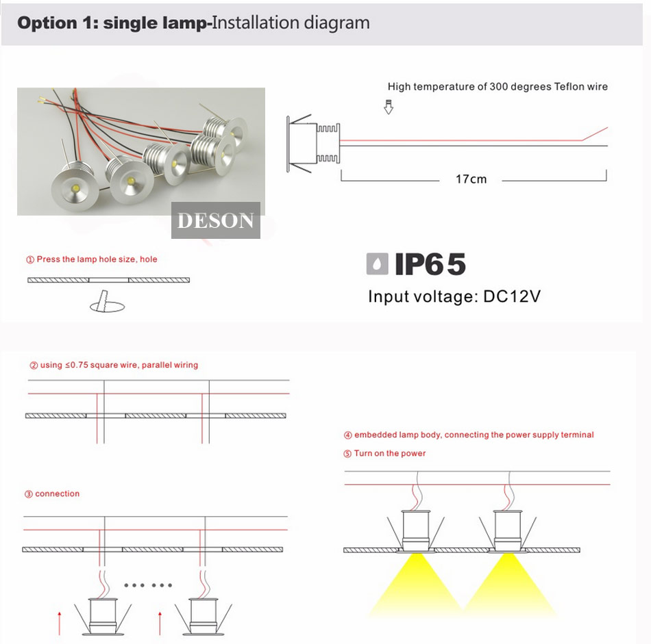 Dhl Free Mini Small Led Recessed Spotlights Ceiling Fixture Sidewalk Wiring Diagram 120 Volt Light 1w 12v 30mm Degree Showcase Lighting Lamparina In From Lights