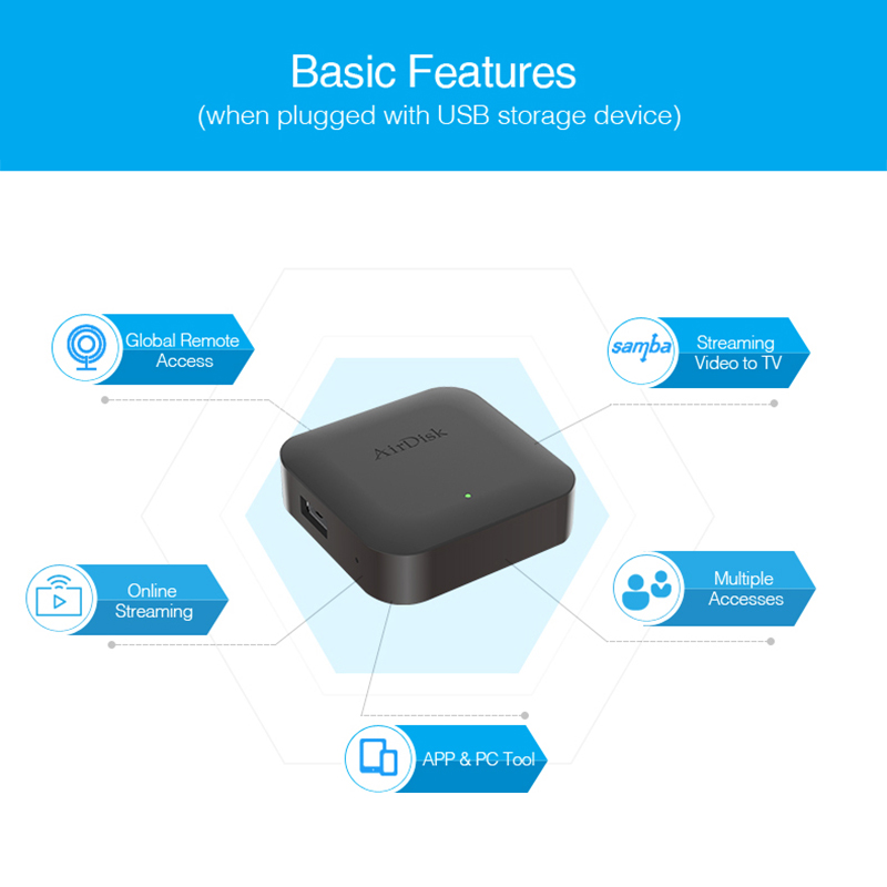 "Image 3 - Airdisk Q1 Mobile network hard disk USB2.0 2.5"" Home Smart Network Cloud Storage Multi person sharing Mobile Hard Disk Box-in Networking Storage from Computer & Office"