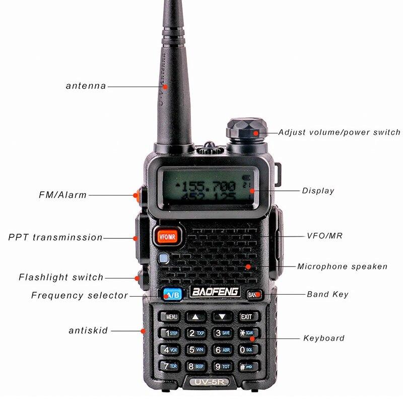 Image 5 - Newest upgrade baofeng uv 5r with Three Bands 136 174Mhz/200  260Mhz/400 520Mhz Portable Walkie talkie ham CB Radio  CommunicatorWalkie Talkie