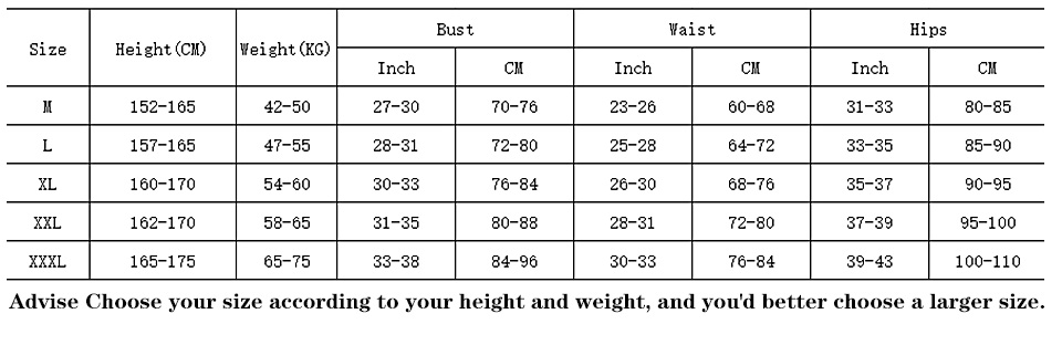 1 1Advise Choose your size according to your height and weight, and you`d better choose a larger size.