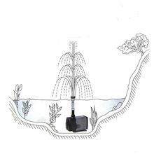 Набор распылительных головок для фонтана воды садовые насосы