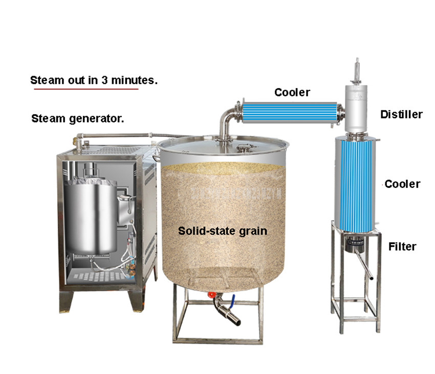 400L Double Cooler Large Wine Brewing Equipment With Steam Generator Liquor Distillation Commercial Wine Making Machine 4