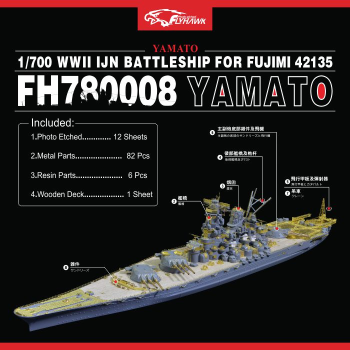 Retrofit parts Assembly model 1/700 ratio Big and no Super change PE match 1 700 myoko cruiser assembly model warship toys retrofit parts