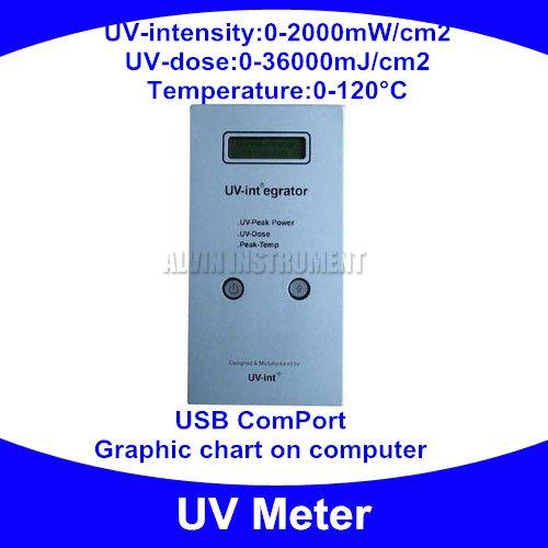 УФ метр УФ интегратор радиометр УФ-детектор тестера монитор проверки UV250-410nm USB графической диаграммы на компьютере