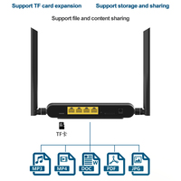 Cioswi Repeater Wifi Modem 4G 300Mbps Wireless Access Point 2.4G/5GHz 4g 3g Mobile Wifi Router With SIM Card Slot