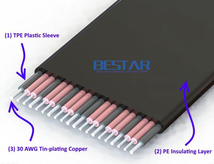 Купить с кэшбэком Gen3.0 32G/bps M.2 2230 2242 2260 2280 NGFF NVMe Key M SSD Riser adapter Card Extender Cable 10cm 20cm 30cm 60cm 80cm