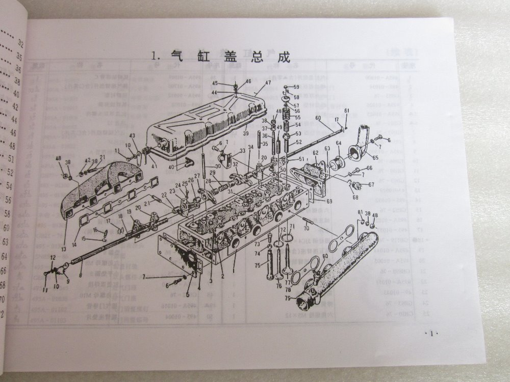 SHANGHAI -50 series wheel tractor, the parts catalog in Chinese version but with part number explanation of selected psalms in four parts part 4 the last judgment
