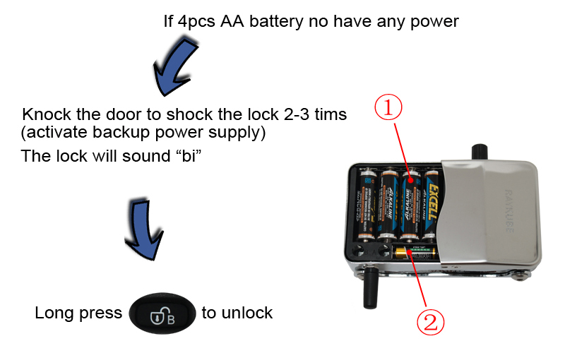 HTB1YRo3n9fD8KJjSszhq6zIJFXa4 RAYKUBE Wireless Electronic Lock With Remote Control Keys Opening Invisible Intelligent Lock Wireless Keyless Door Lock R-W39