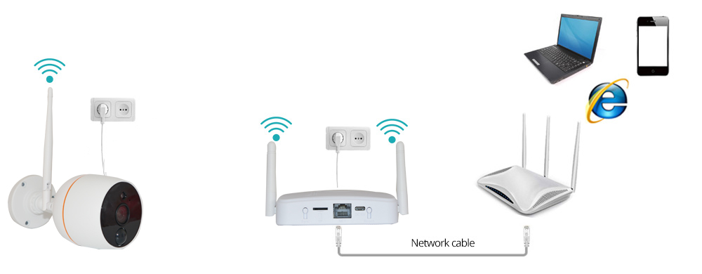 Yanitek H.265 CCTV Security Camera System HD 1080P Wifi Mini NVR Kit Video Surveillance Home Wireless IP Camera Audio Outdoor