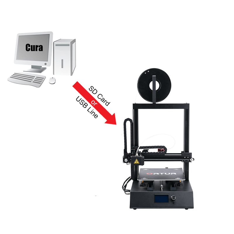Venda quente Impressora de Mesa para Impressão Filamento PLA Ortur 3D com Currículo Impressão 260*310*305 MILÍMETROS Magnético construir Placa 3 DPrinter