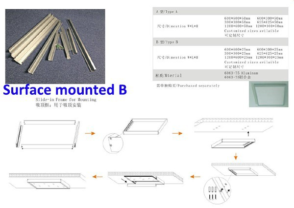Panel-surface mounted-B 20150625231051