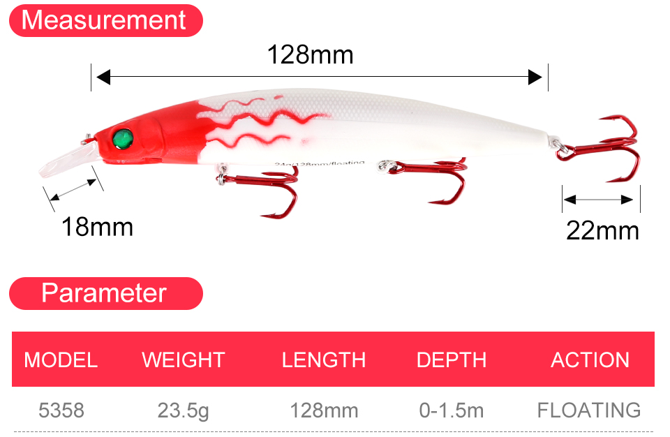 Kingdom Fishing lures 10g90mm 23.5g128mm Floating Minnow and Pencil Switchable Lilps artificial baits for sea bass wobblers 5358 (3)