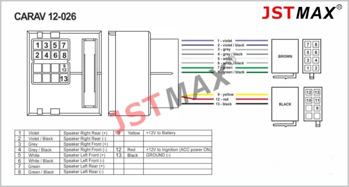 JSTMAX ISO Radio für Citroen C2 C3 C4 C5 Peugeot Draht Adapter ...