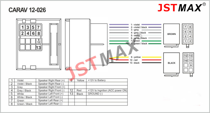 JSTMAX ISO Radio for Citroen C2 C3 C4 C5 Peugeot Wire Adapter Connector Lead Loom Wiring citroen xsara radio wiring diagram wiring diagram simonand citroen xsara radio wiring diagram at soozxer.org