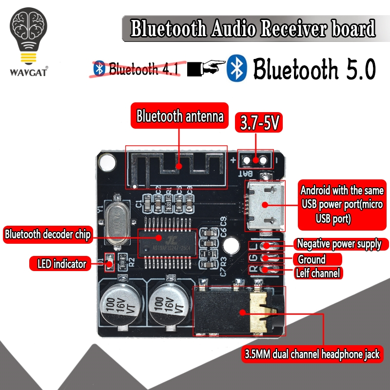 WAVGAT Bluetooth Audio Receiver Board Bluetooth 5.0 Mp3 Lossless Decoder Board Wireless Stereo Music Module