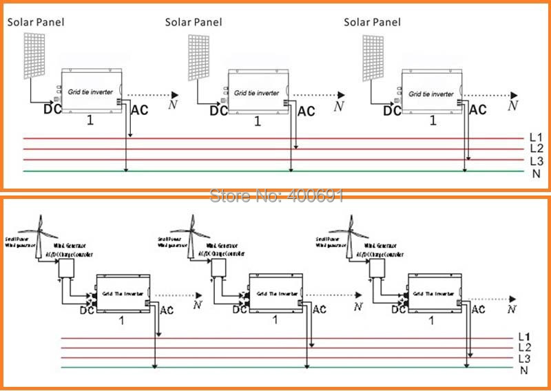 3 phase solar inverter wiring diagram tools 800w grid tie micro inverter for 18v solar panel or 24v battery rh aliexpress com solar panel wiring diagram solar power electrical wiring diagram asfbconference2016 Images