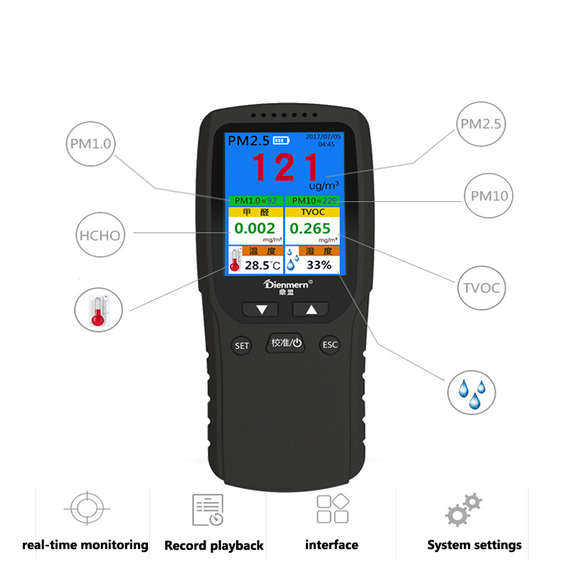 English menu Professional LCD Digital Formaldehyde Detector Meter Formaldehyde Air Quality Tester Sensor HCHO TVOC PM2.5 Meter portable air quality detector formaldehyde hcho & tvoc tester instrument meter air analyzers