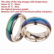 Кольцо из нержавеющей стали для женщин
