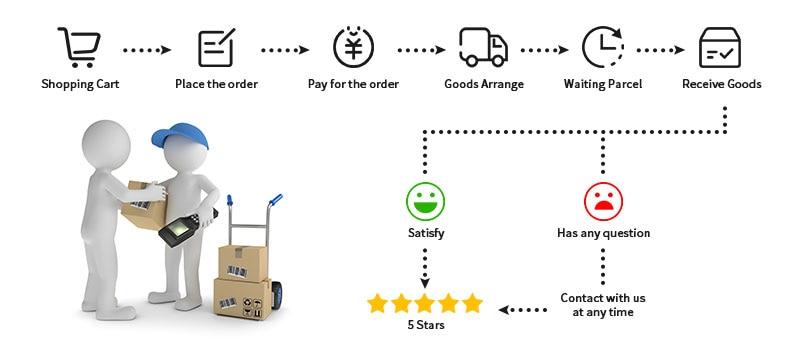 shipment(3)