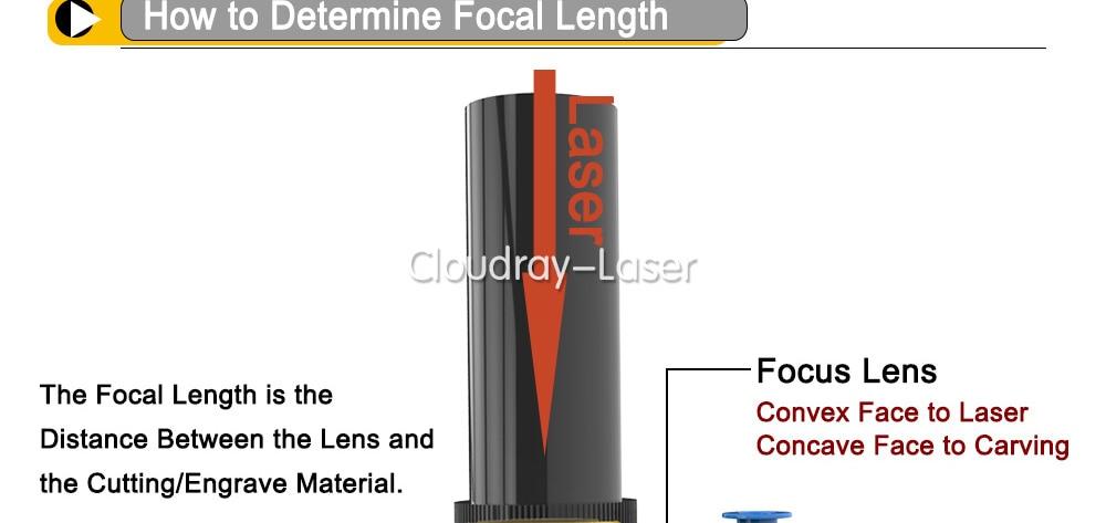 """Купить США CVD-ZnSe Фокус Объектива Dia. 20 мм FL 38.1 мм 1.5 """"для СО2 Лазерной Гравировки Резки Бесплатная Доставка дешево"""