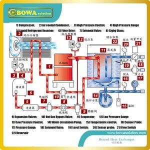 Image 4 - 6. Испаритель водяного охладителя 4RT/22,5 квт использует теплообменник из нержавеющей стали, так как он компактный размер и высокая эффективность