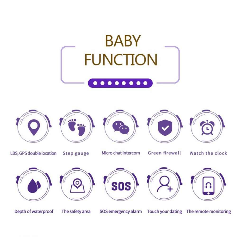696 DF27 Kids GPS Smart Watch Tracker SOS Call Phone Baby Safe Smartwatch