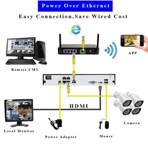 Image 2 - 4 CH NVR POE 1080P IP וידאו מקליט תומך H.265 1VGA + 1HDMI onvif IP מצלמה עבור ip וידאו מקליט אבטחת cctv nvr