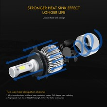 Oslamp H4 H7 H11 H1 H3 9005 9006 COB Car LED Headlight Bulbs Hi-Lo Beam 72W 8000LM 6500K Auto Headlamp Fog Light Bulb DC12v 24v
