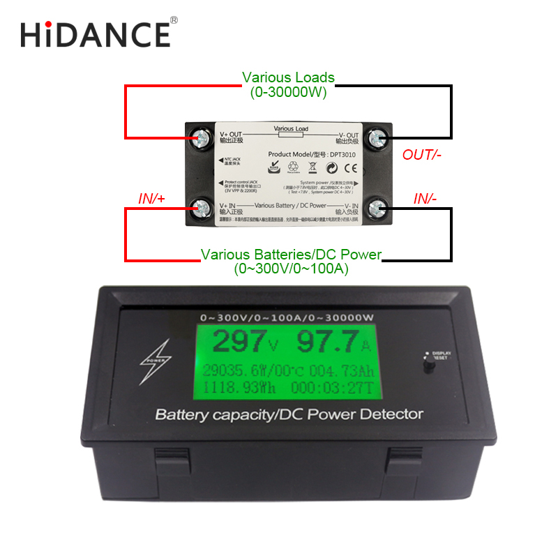 300V/100A digital DC voltmeter ammeter voltage meter car battery capacity volt current wattmeter detector power supply tester