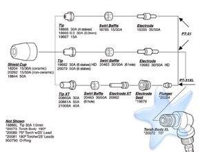 Image 5 - 40Amp Air Plasma Cutting Ceramic Shield Cup for CUT40D CUT50D PT 31 LG40 Torch Gun 20pcs