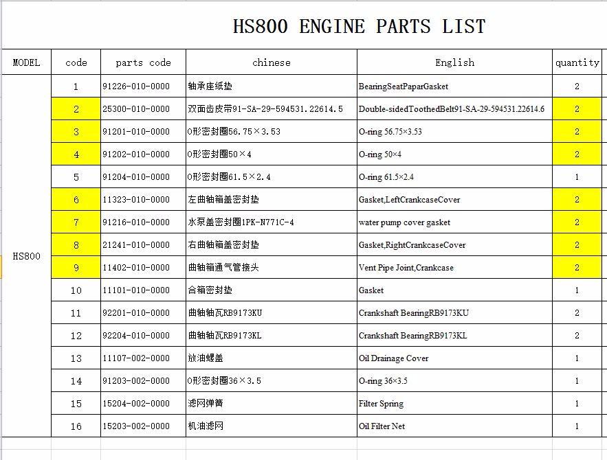 HS800 LIST