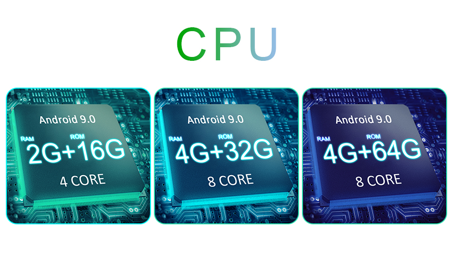 CPU 系列一