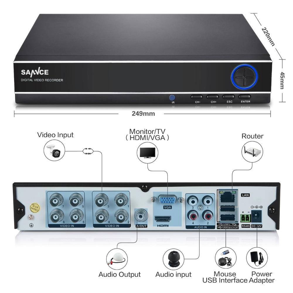 SANNCE 8CH 1080N TVI H 264+ 8CH DVR 720P Outdoor Dome CCTV