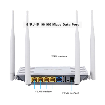 300Mbps Wireless WiFi router 2.4G Wi-Fi Repeater Router Wireless WI-FI 4* 5dBi external antennas easy setup English firmware